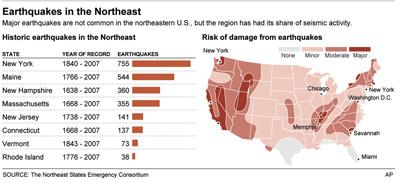 NORTHEAST_QUAKE_RISK